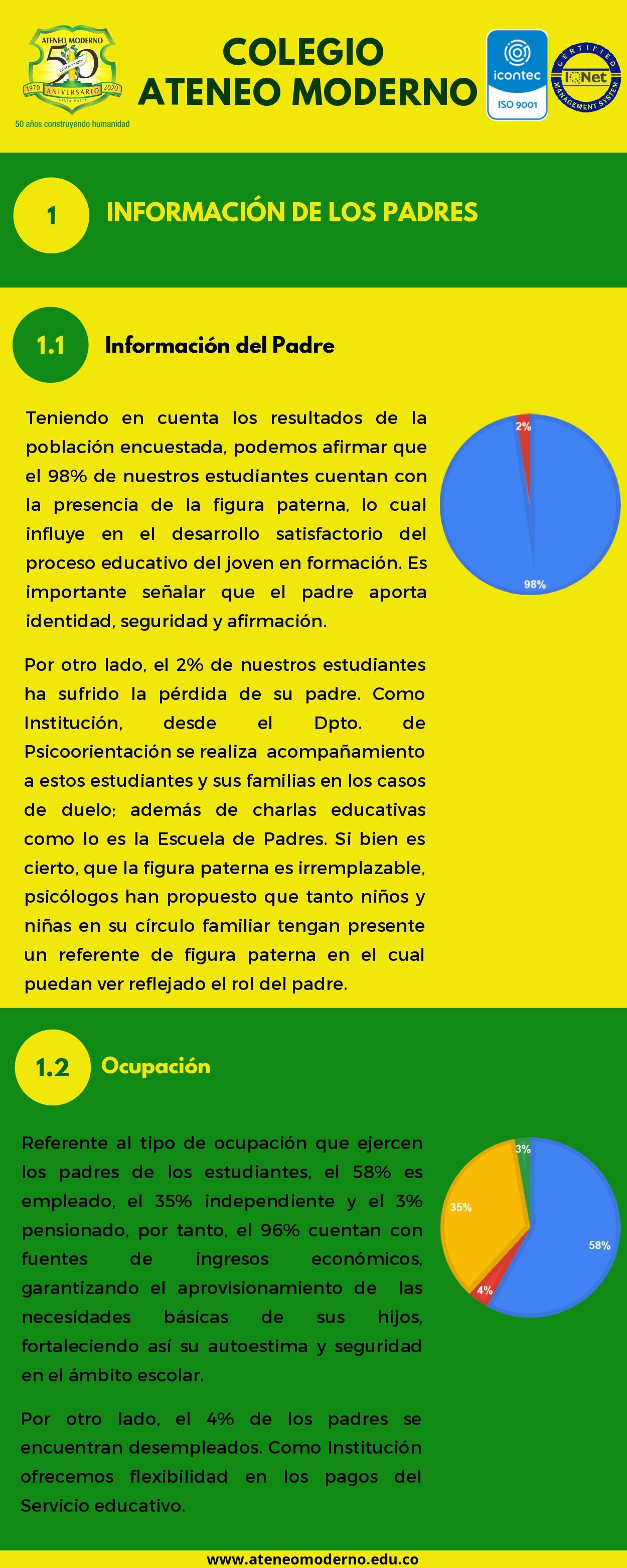 ANÁLISIS ENCUESTA CARACTERIZACIÓN 2021_page-0002
