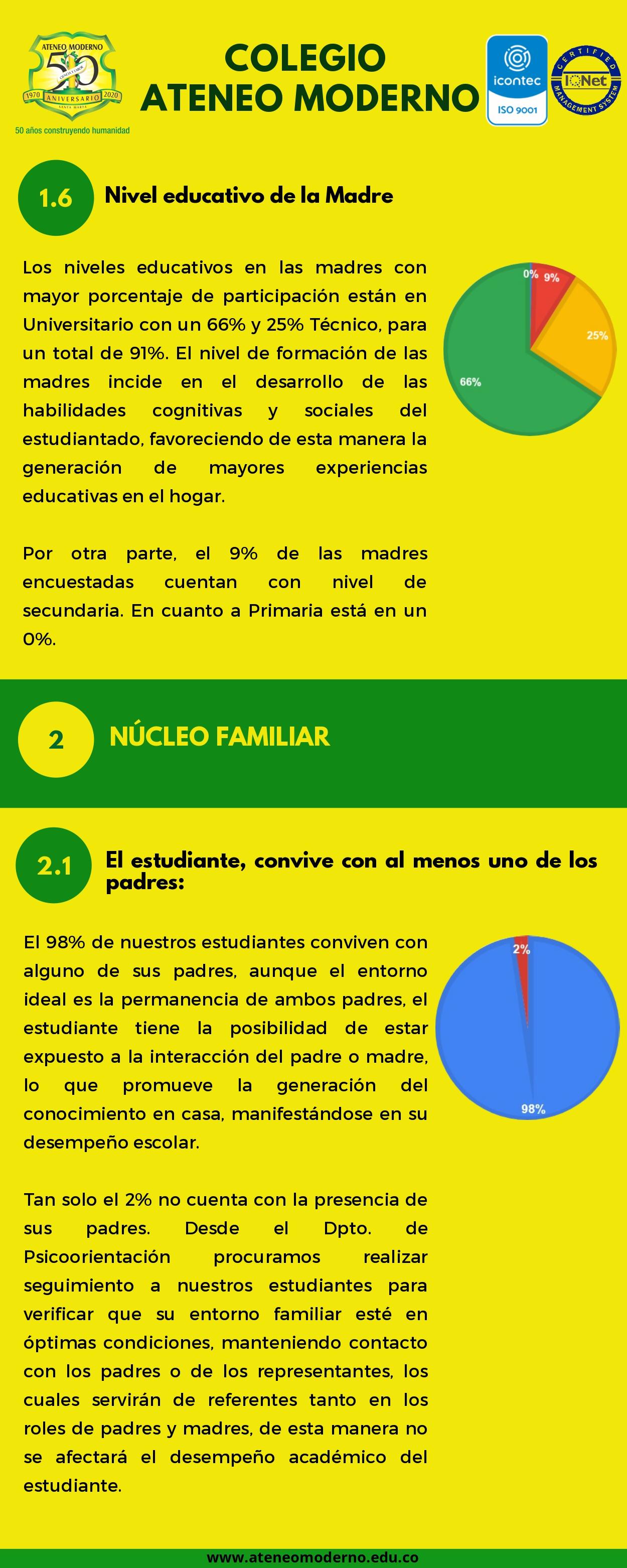 ANÁLISIS ENCUESTA CARACTERIZACIÓN 2021_page-0004