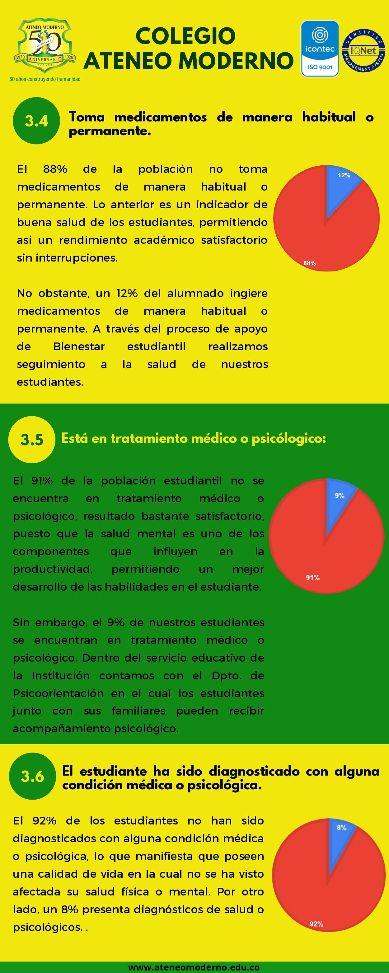 ANÁLISIS ENCUESTA CARACTERIZACIÓN 2021_page-0007