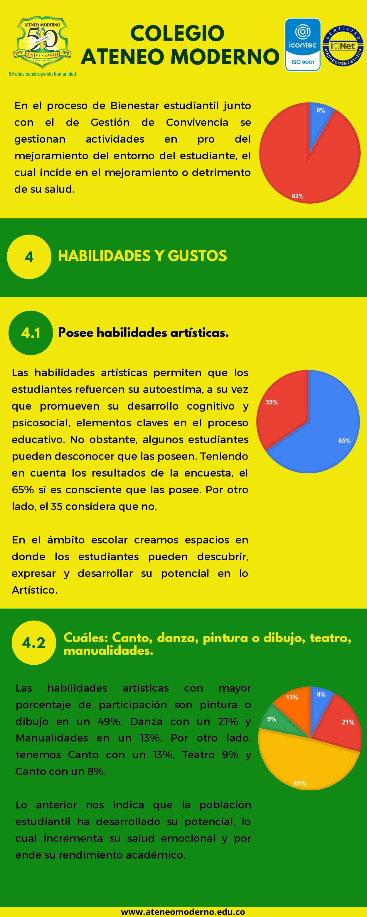 ANÁLISIS ENCUESTA CARACTERIZACIÓN 2021_page-0008