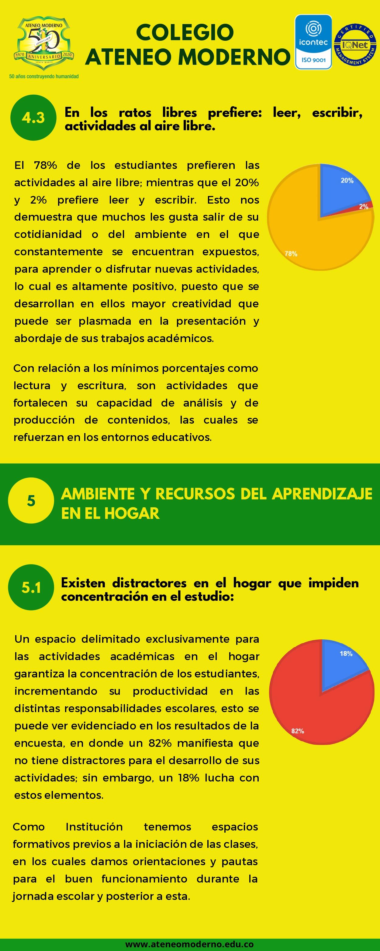 ANÁLISIS ENCUESTA CARACTERIZACIÓN 2021_page-0009