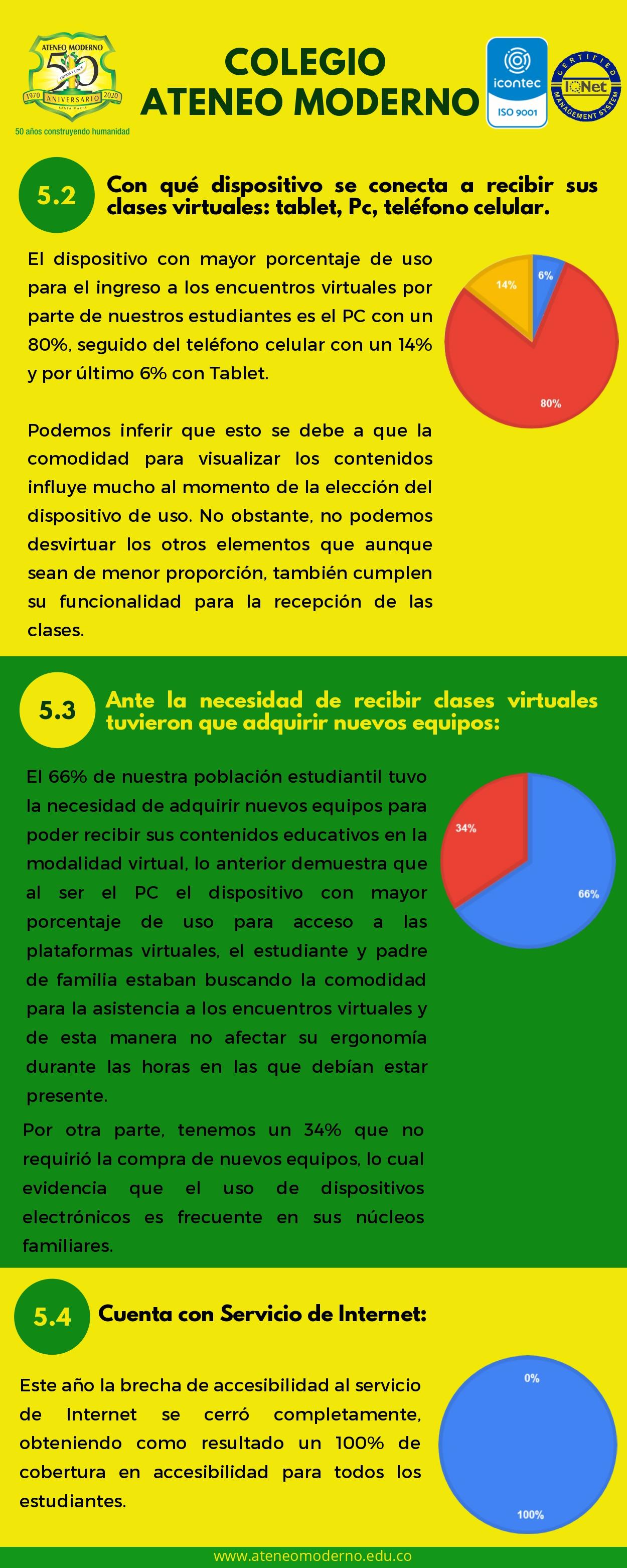 ANÁLISIS ENCUESTA CARACTERIZACIÓN 2021_page-0010