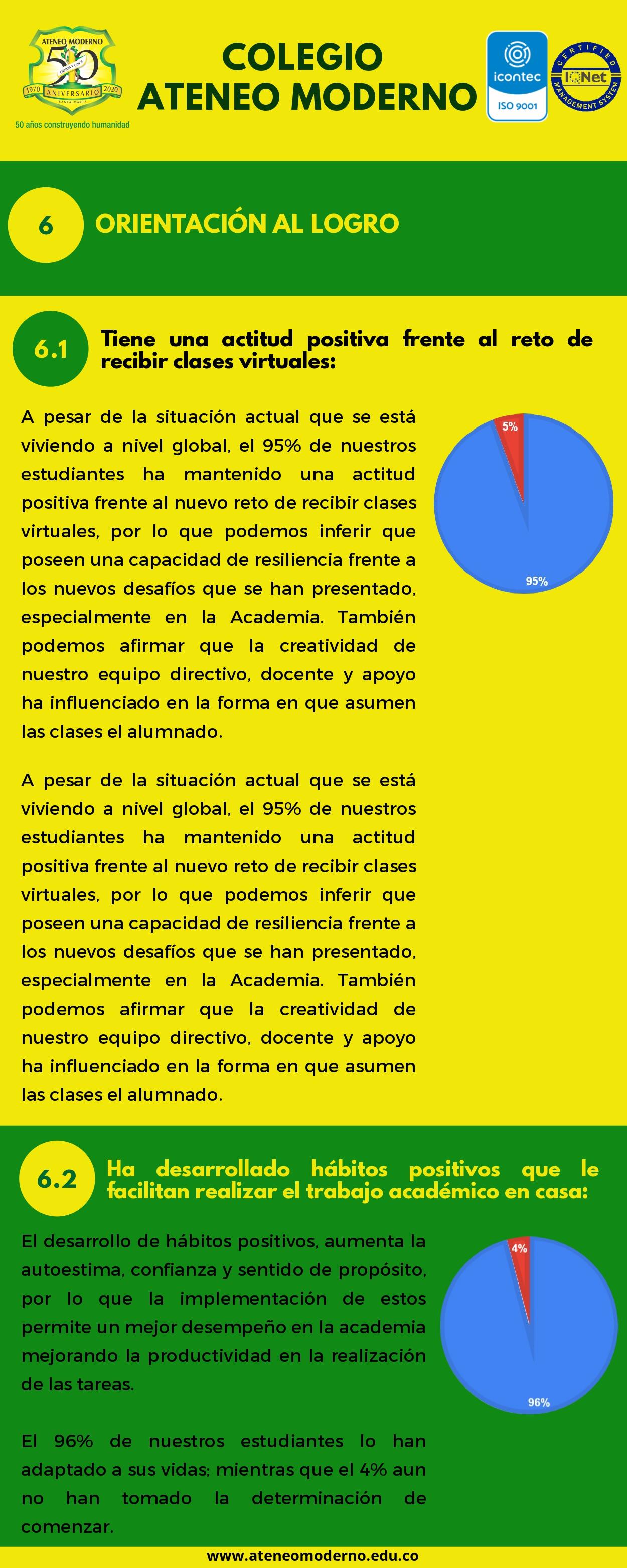 ANÁLISIS ENCUESTA CARACTERIZACIÓN 2021_page-0012