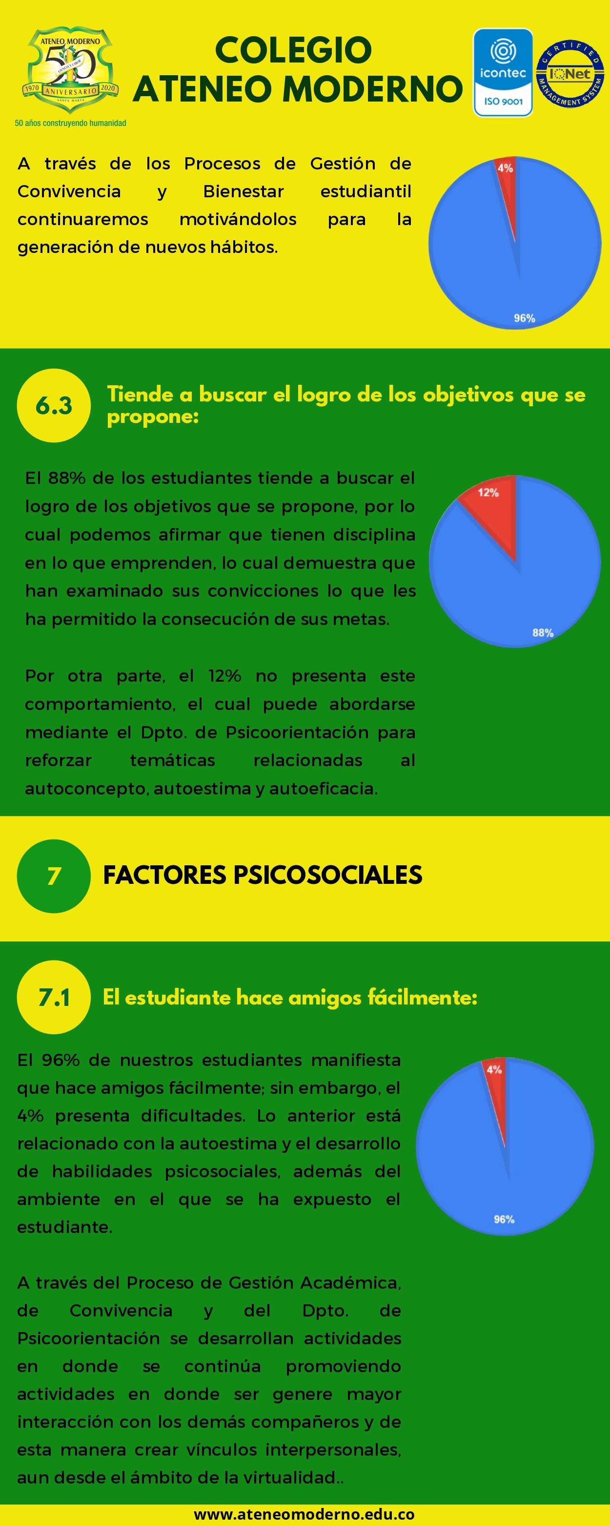 ANÁLISIS ENCUESTA CARACTERIZACIÓN 2021_page-0013