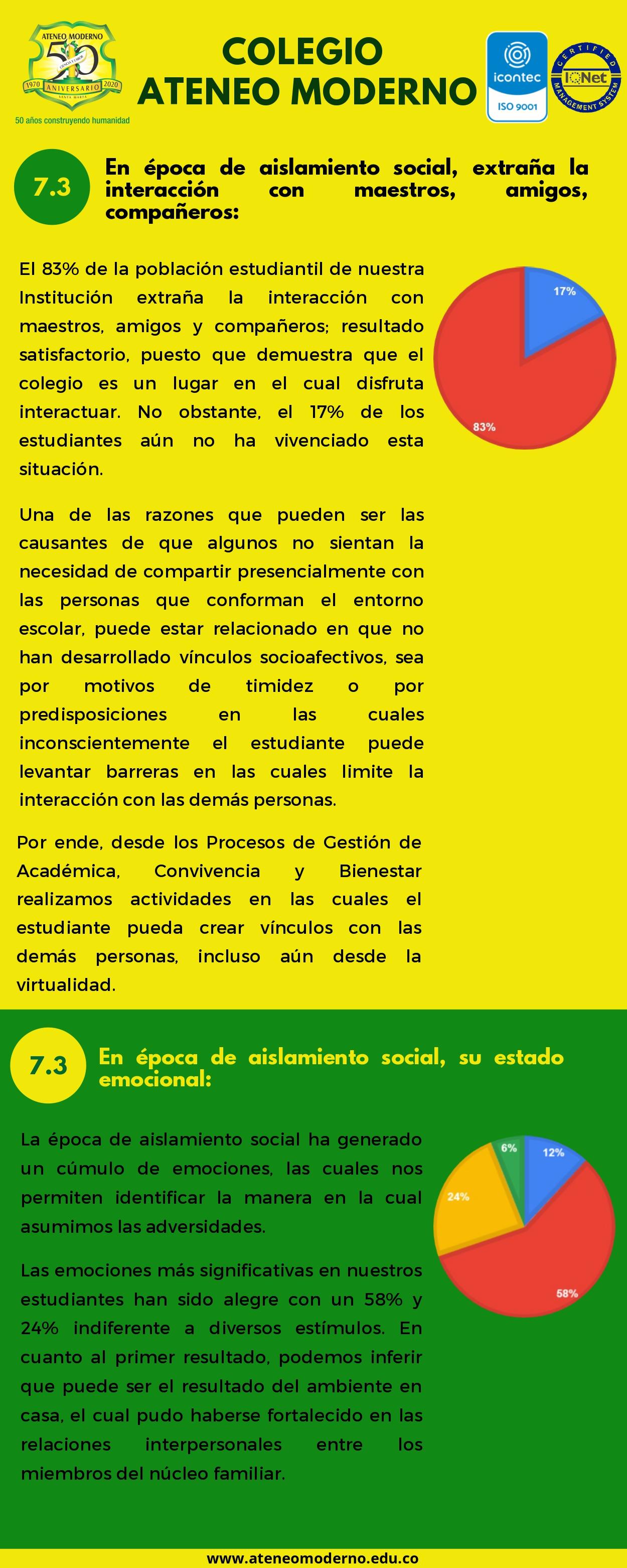 ANÁLISIS ENCUESTA CARACTERIZACIÓN 2021_page-0014