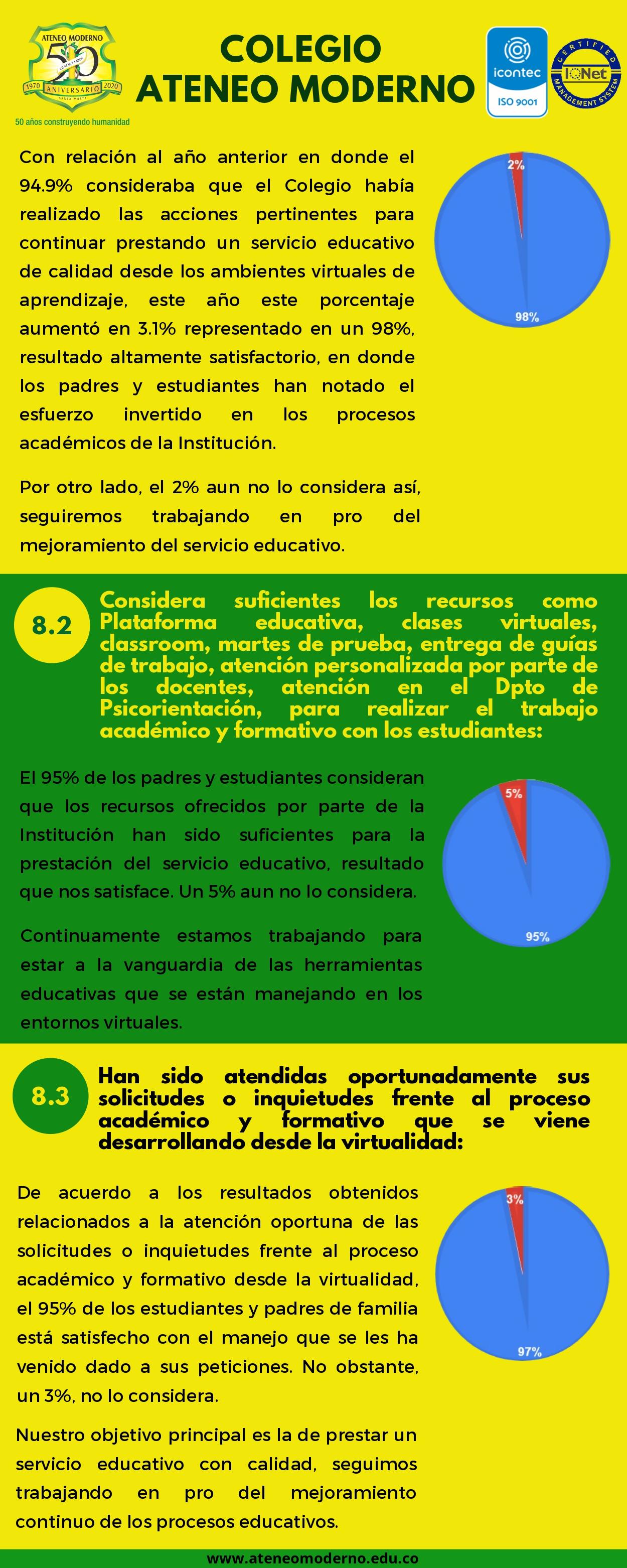 ANÁLISIS ENCUESTA CARACTERIZACIÓN 2021_page-0017