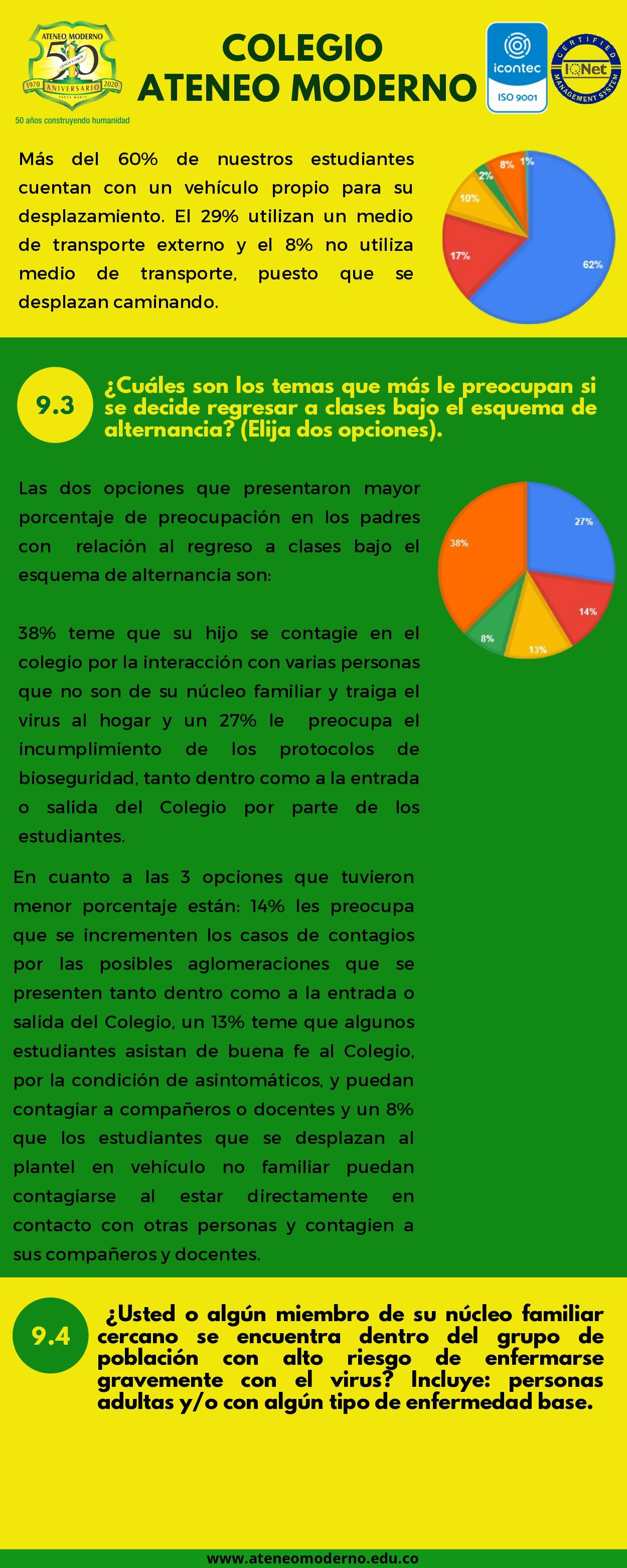 ANÁLISIS ENCUESTA CARACTERIZACIÓN 2021_page-0019