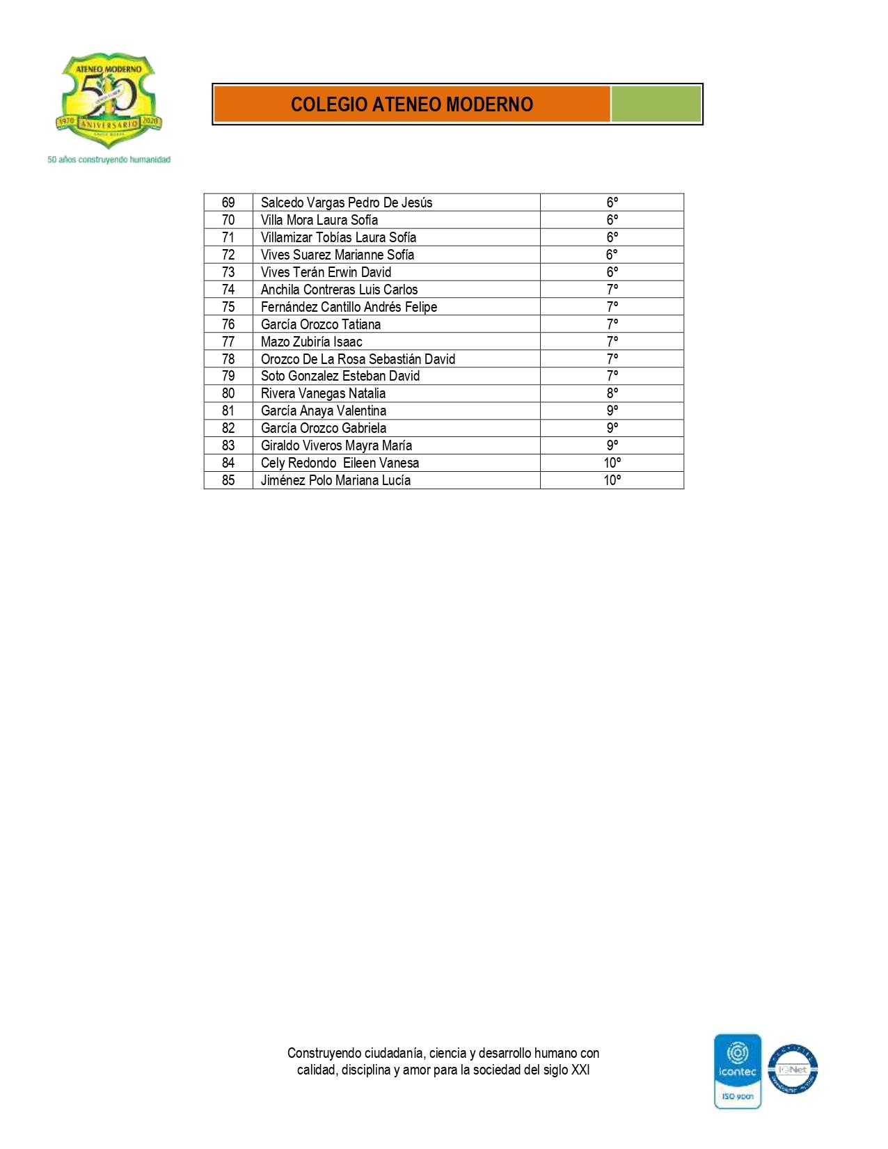 ACTUALIZACIÓN LISTADOS DE ADMITIDOS 2021. 27-11-20_page-0003
